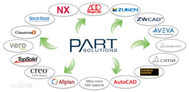 partsolutions-cads