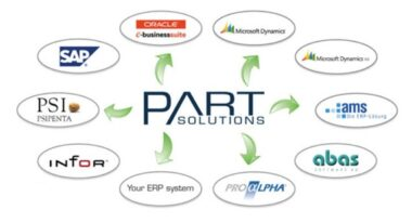 partsolutions-for-erp