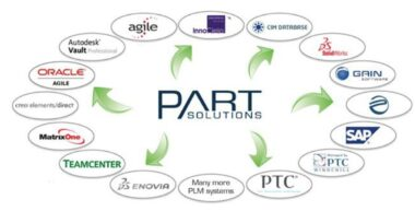 partsolutions-for-plm