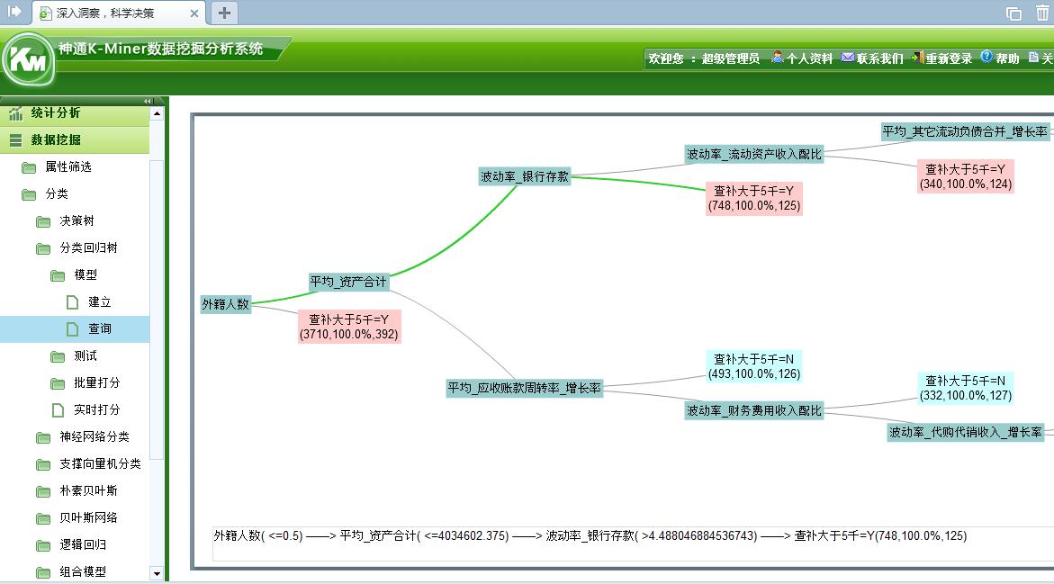 神通K-Miner数据挖掘分析系统