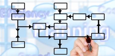 数字化产品设计制造一体化平台建设项目