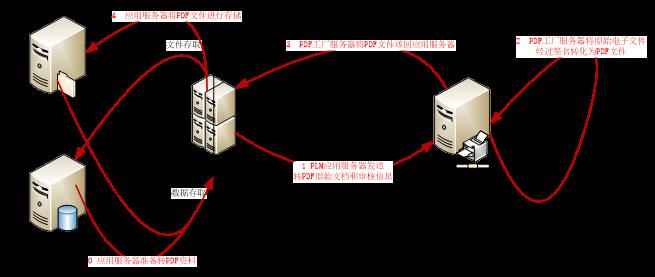 思普SIPM-PLM-PDF工厂-1