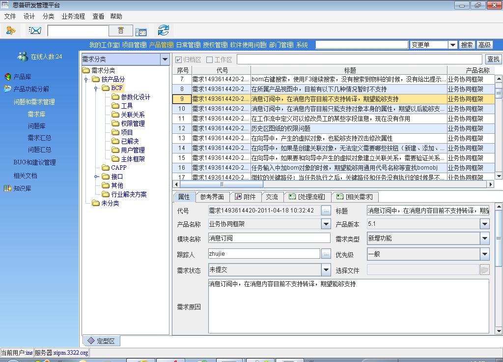 SIPM PLM软件开发管理
