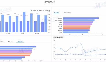 零售行业数据分析之市场指标(下)·技巧整理