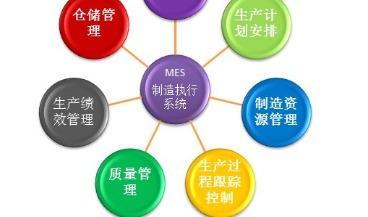 MES系统如何改进生产管理?
