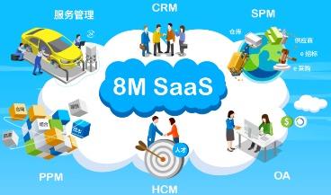 8MSaaS助力中小企业云端办公,合力应对疫情难关