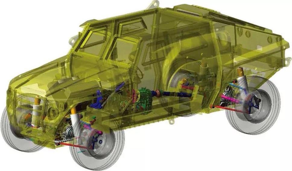 案例分享 | 北约用 Adams 和 Luciad 评估军用地面车辆的机动性特征
