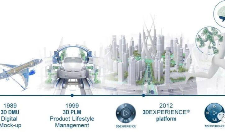 达索系统引领数字化的五个时代