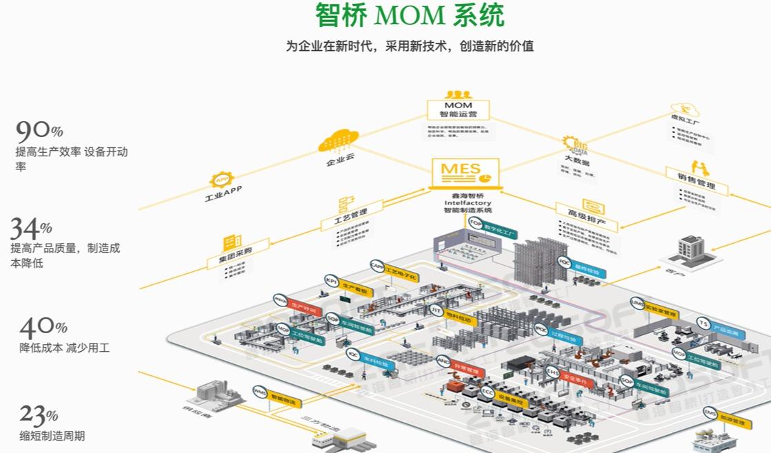 重量级发布!2020-2021中国智能制造十大热点新鲜出炉!