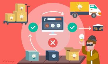 如何防止零售业的供应链欺诈?