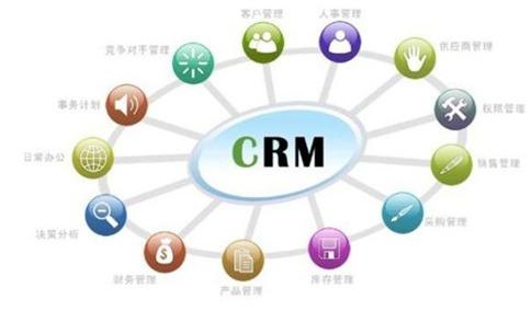 CRM系统如何帮助企业增加收益