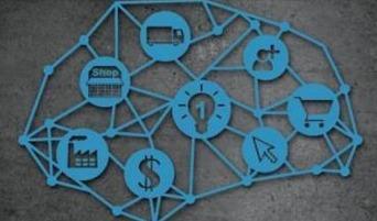 供应链体系包括哪些内容