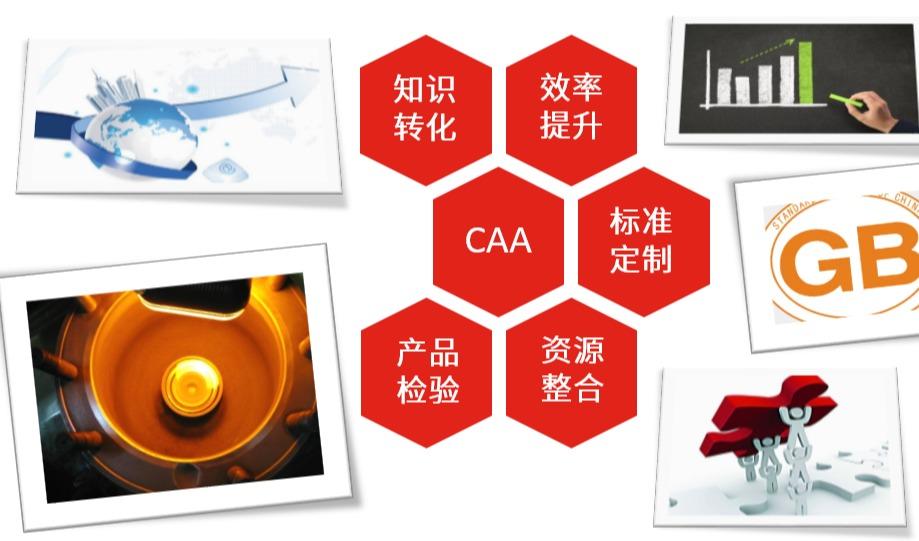 HS设计系统介绍之:CATIA二次开发