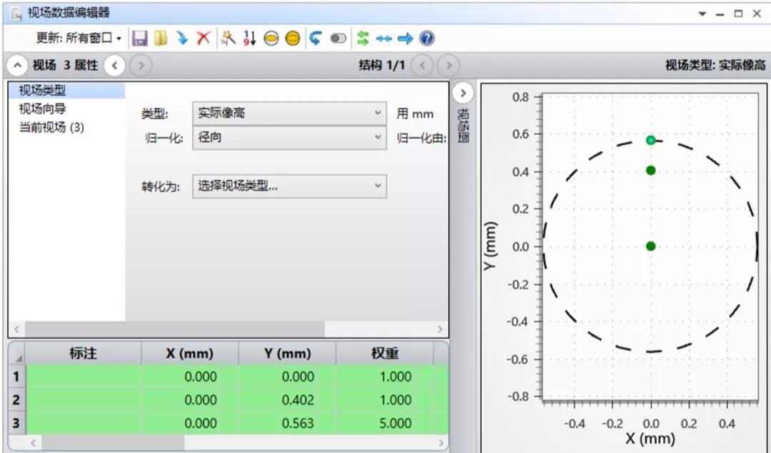 ZEMAX   如何使用 OpticStudio 设计车标投影系统 Ⅰ